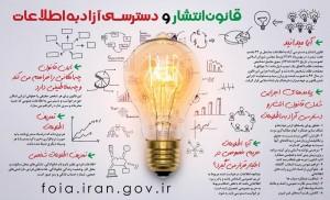 مفاد مهمی از قانون دسترسی آزاد به اطلاعات ،مصوب مجلس شورای اسلامی